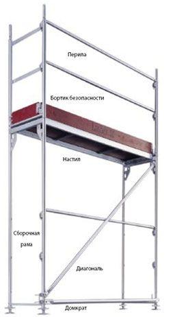 Строительные подъемники и краны реферат ru Стены и потолок выровнены и покрыты гипроком строительные подъемники и краны реферат на кухне линолеум